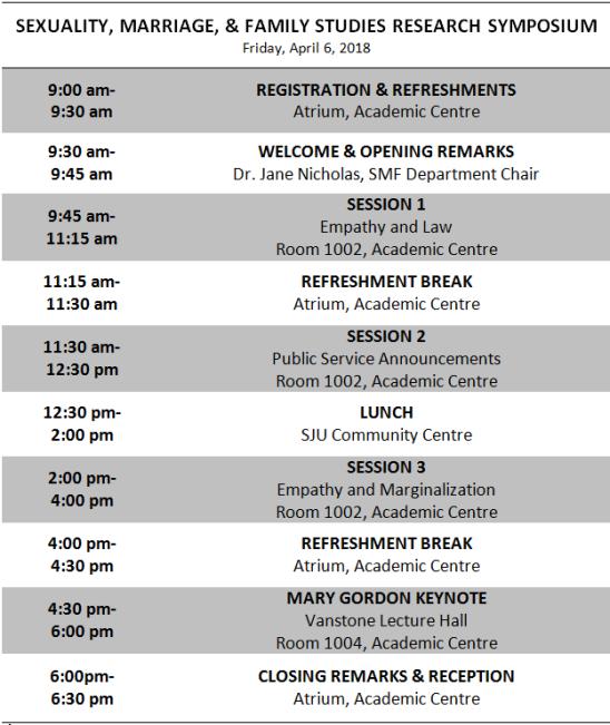 2018 Symposium schedule